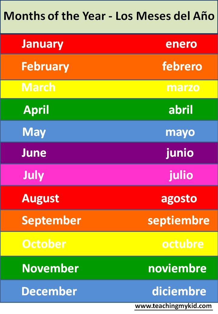 school worksheets – Months of the Year Poster – English / Spanish